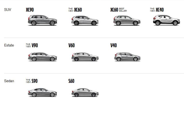 Volvo Modelle in Übersicht - Volvo Service Partner